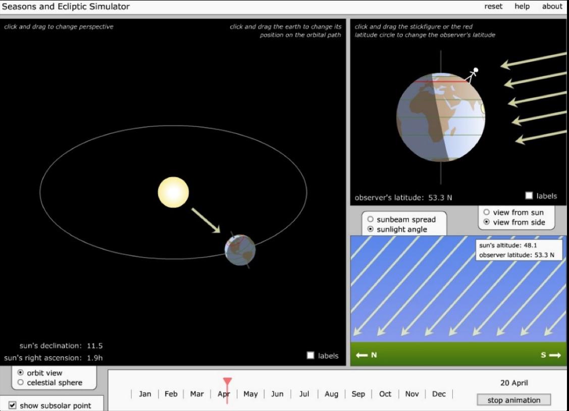 Kuva 1. Kuvakaappaus vuodenaikoja havainnollistavasta simulaatiosta (Astronomy Education at the University of Nebraska Lincoln).