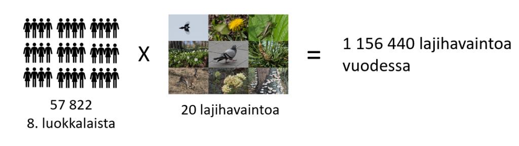 Valokuvat: Hannu Eskonen, paitsi oikea alakulma: Pekka Järveläinen, Flickr, CC-BY-NC 2.0.